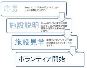 紹介までの流れ.jpg